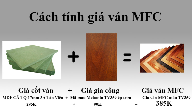 giá ván MDF phủ melamine
