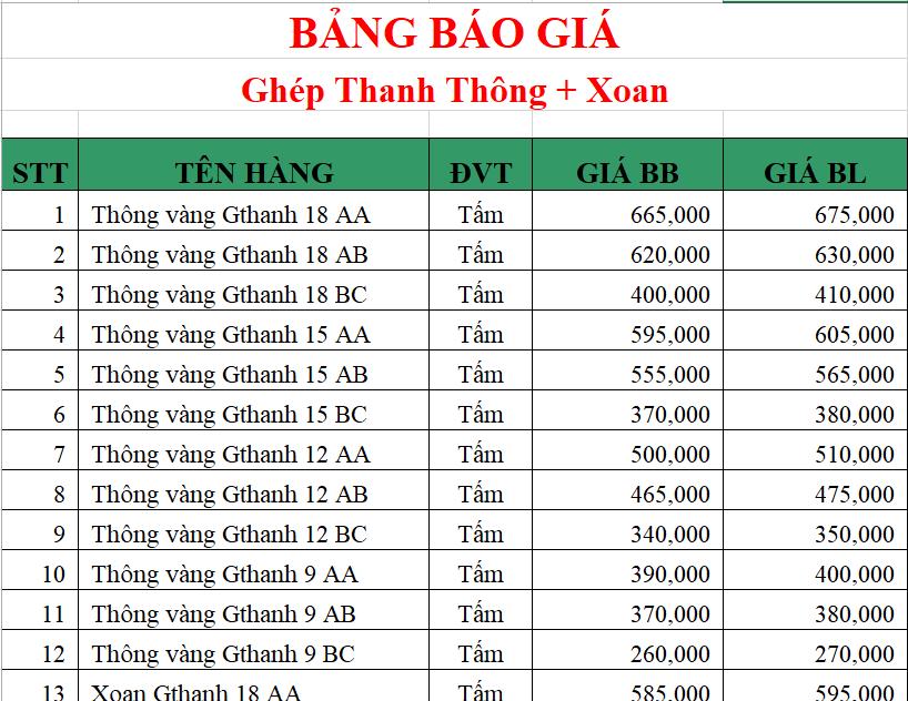 Bảng giá gỗ thông ghép thanh tại Hà Nội