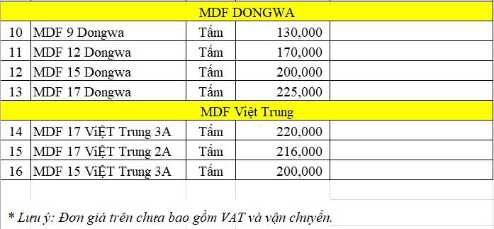 bảng giá gỗ mdf Donghwa, Việt Trung