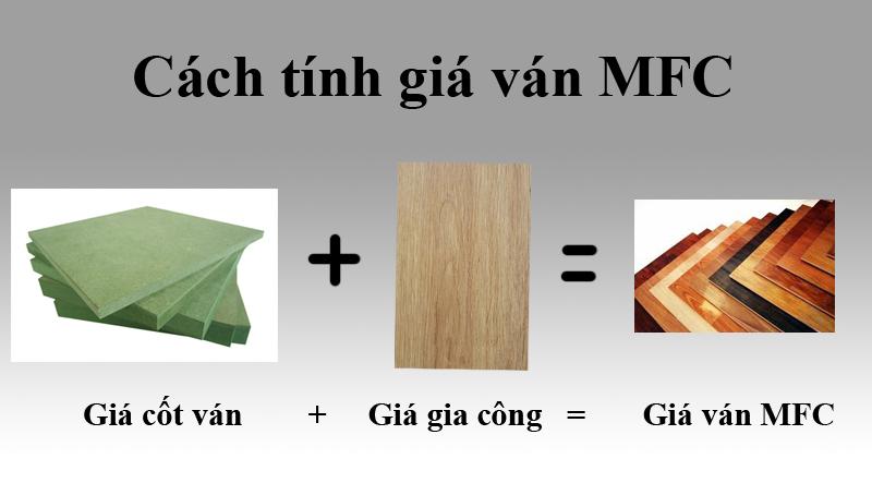 giá ván MFC