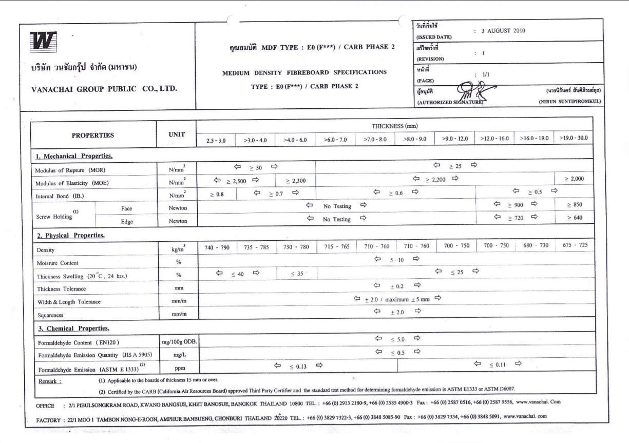 Chứng nhận Tiêu chuẩn CARB P2